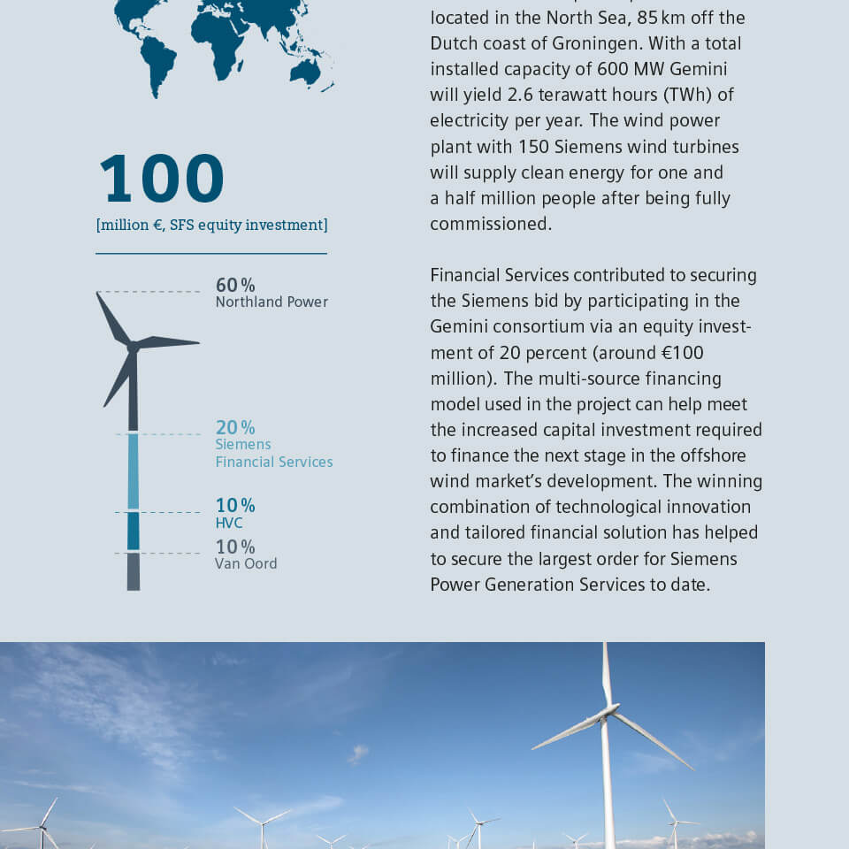 Closeup of an Infographic for a Wind Energy Case Study for SFS