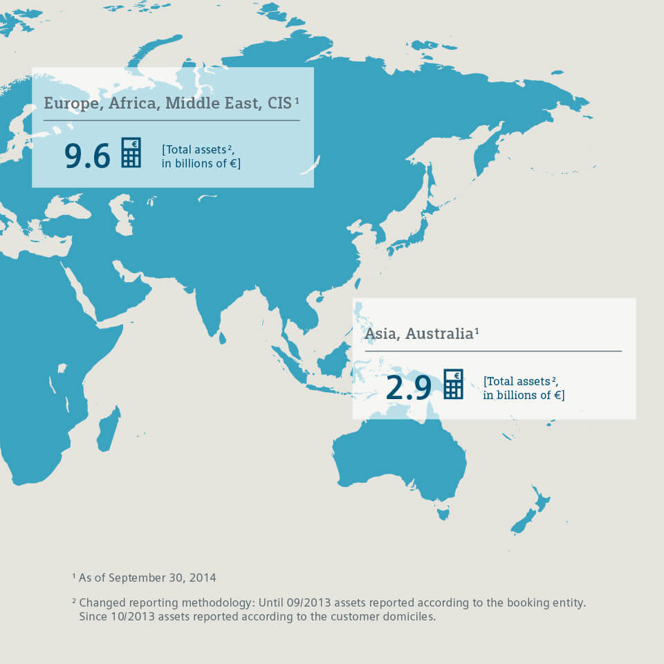 Closeup of an Infographic about the worldwide total Assets of SFS