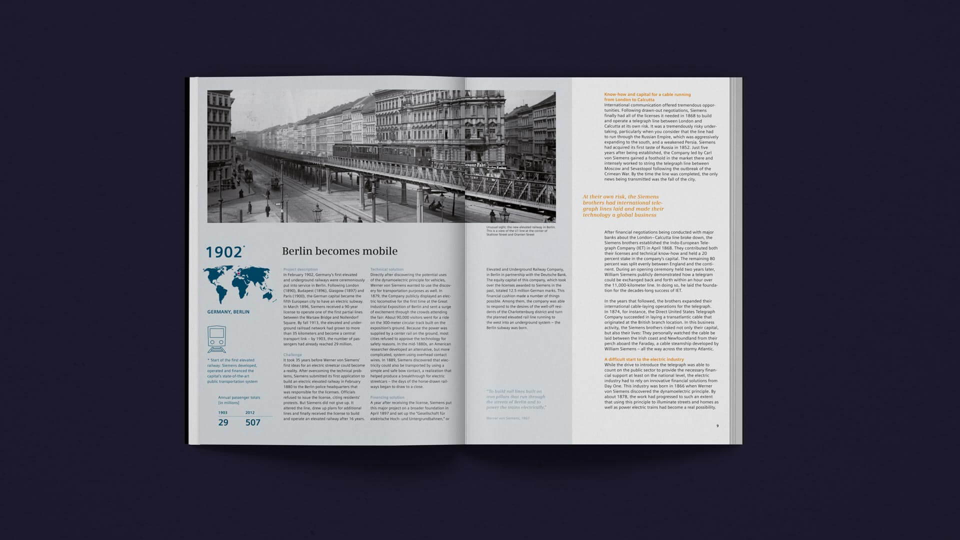 Spread with historical Image of Berlin Tram in the History Brochure für SFS.