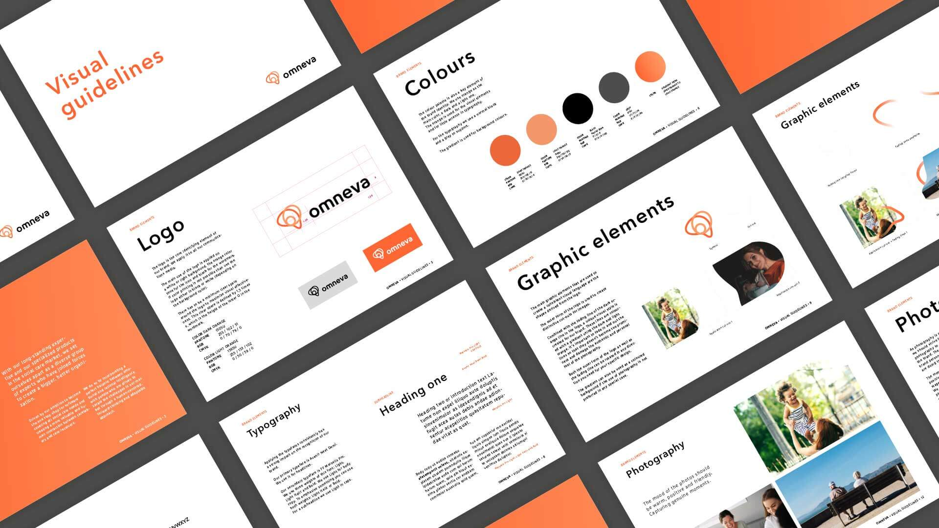 Overview of different Pages in the Visual Guidelines for omneva